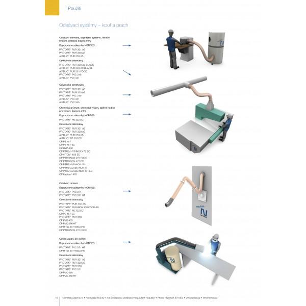 Katalog NORRES hadic